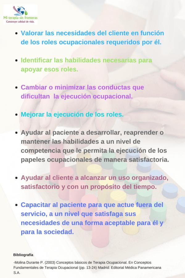 Objetivos de Terapia Ocupacional